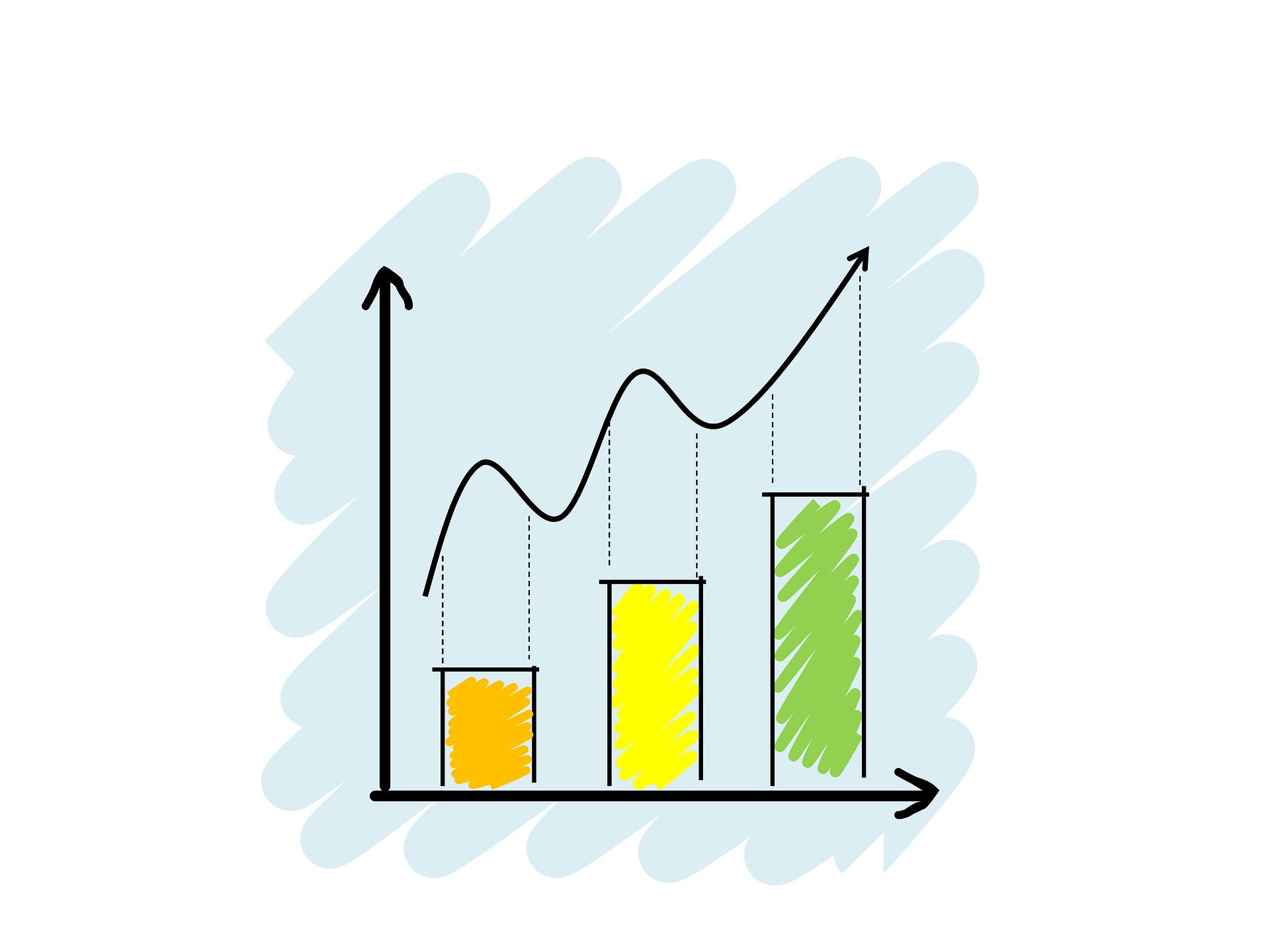 Skaleneffekte bei der Anlagenauswahl